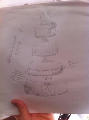 Bryllupskage skitse